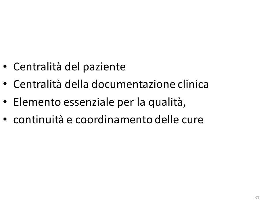 31 Centralità del paziente Centralità della documentazione clinica Elemento essenziale per la qualità, continuità e coordinamento delle cure
