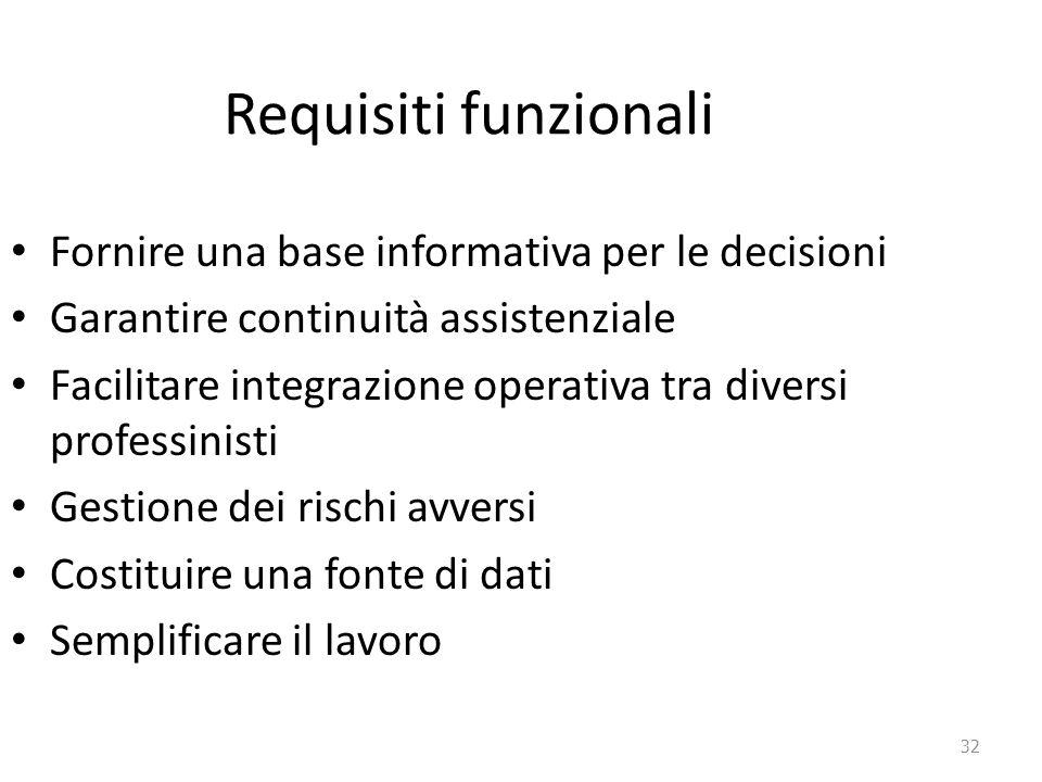 32 Requisiti funzionali Fornire una base informativa per le decisioni Garantire continuità assistenziale Facilitare integrazione operativa tra diversi