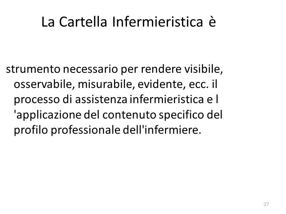 37 La Cartella Infermieristica è strumento necessario per rendere visibile, osservabile, misurabile, evidente, ecc. il processo di assistenza infermie