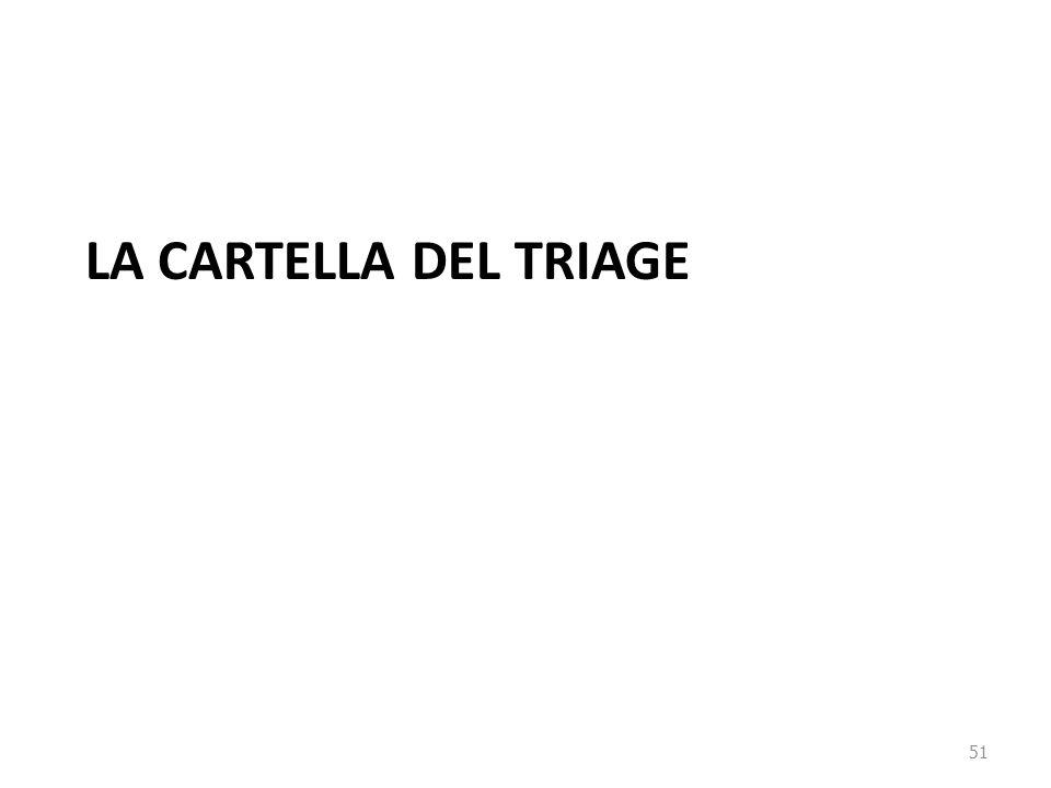 51 LA CARTELLA DEL TRIAGE