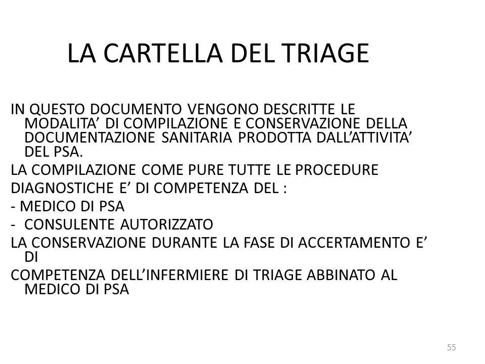 55 LA CARTELLA DEL TRIAGE IN QUESTO DOCUMENTO VENGONO DESCRITTE LE MODALITA' DI COMPILAZIONE E CONSERVAZIONE DELLA DOCUMENTAZIONE SANITARIA PRODOTTA D
