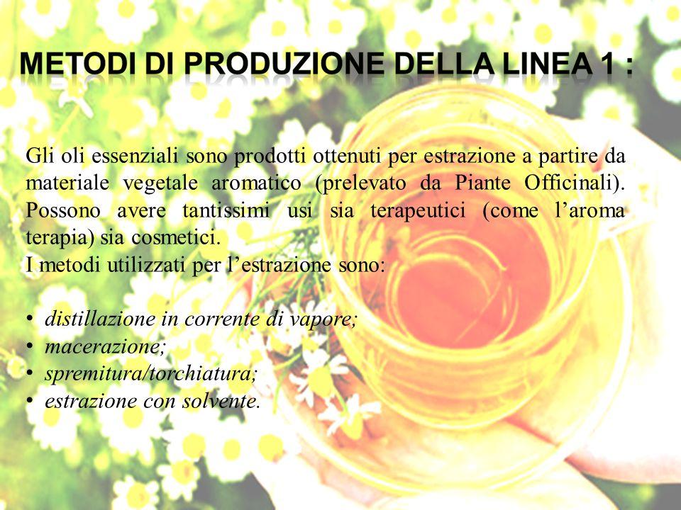 Gli oli essenziali sono prodotti ottenuti per estrazione a partire da materiale vegetale aromatico (prelevato da Piante Officinali). Possono avere tan