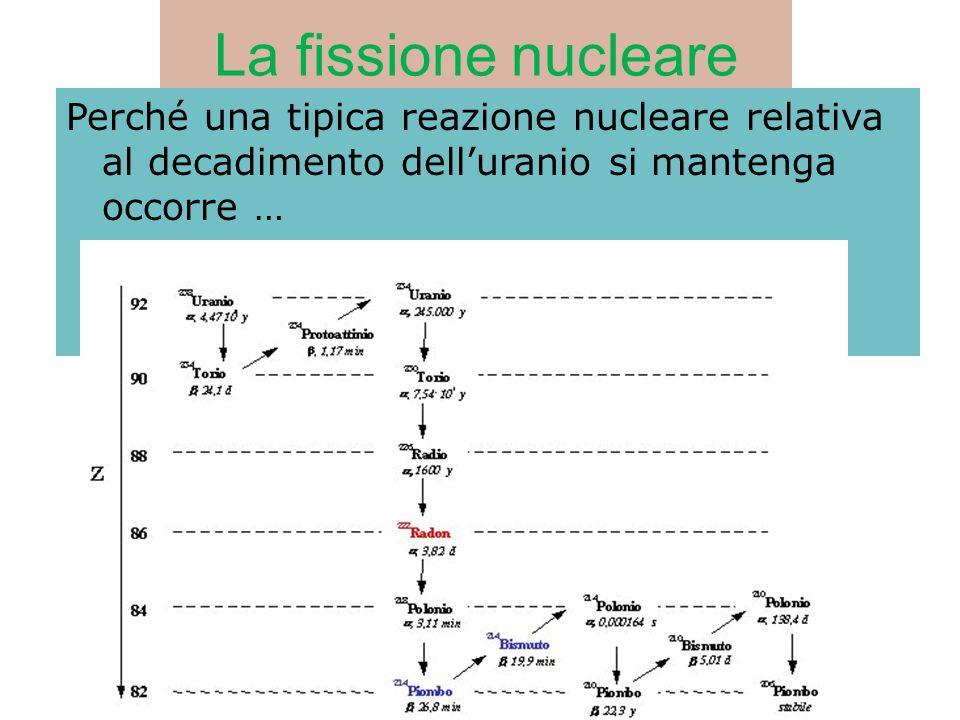 che almeno 1 dei 2 neutroni giunga a colpire un altro nucleo di 235 U e dare origine a una nuova fissione prima di essere assorbito, che questo numero non sia maggiore di 1, altrimenti le reazioni si moltiplicano a valanga, e il reattore esplode (in questo regime lavora una bomba nucleare!), che non sia minore di 1, altrimenti si spegne!