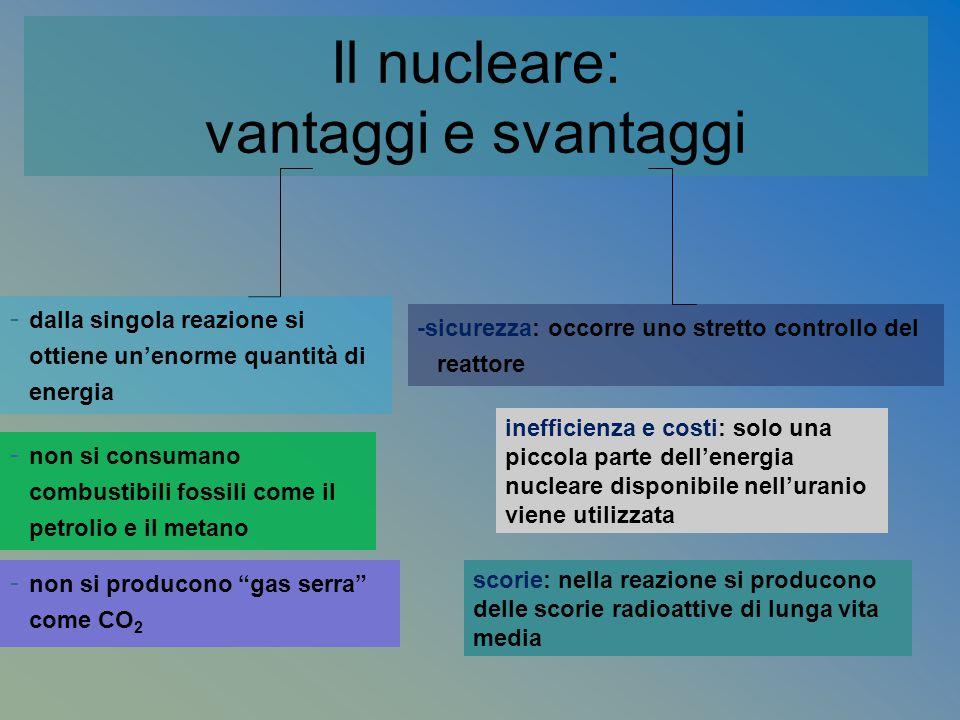 Il nucleare: vantaggi e svantaggi - dalla singola reazione si ottiene un'enorme quantità di energia -sicurezza: occorre uno stretto controllo del reat