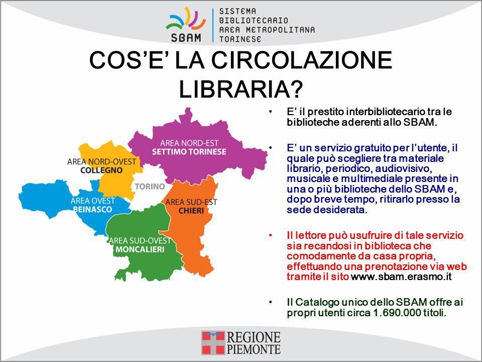 COS'E' LA CIRCOLAZIONE LIBRARIA? E' il prestito interbibliotecario tra le biblioteche aderenti allo SBAM. E' un servizio gratuito per l'utente, il qua