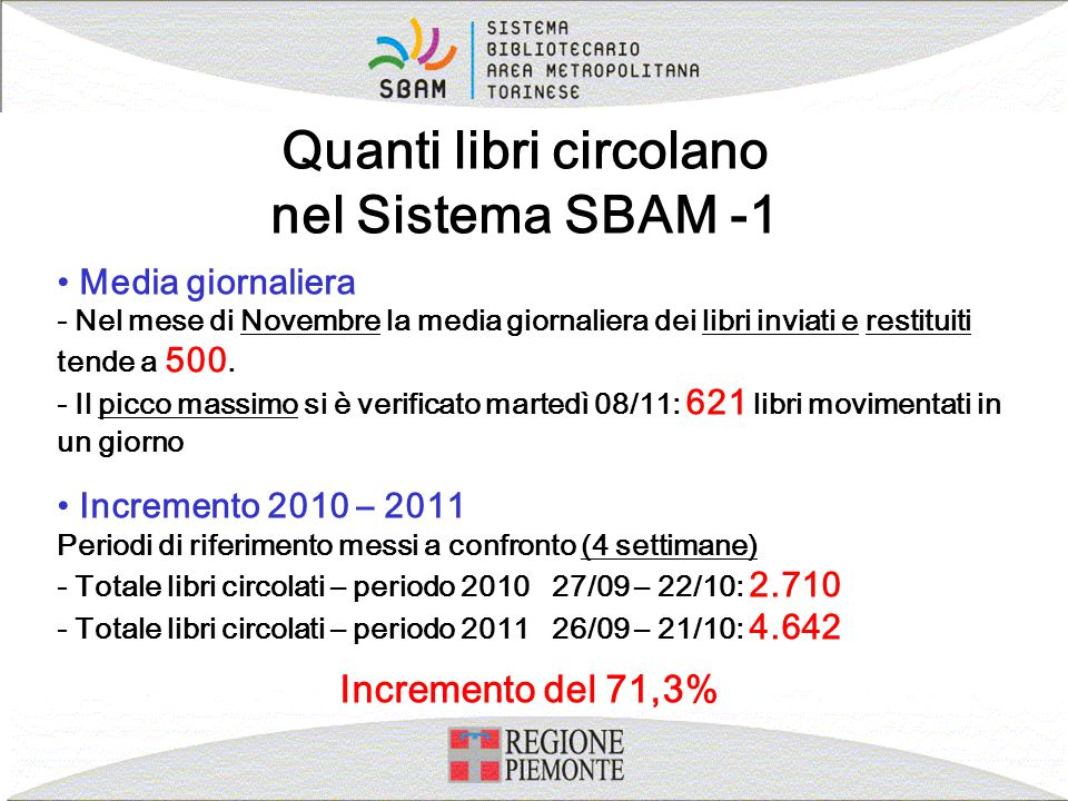 Quanti libri circolano nel Sistema SBAM -1 Media giornaliera - Nel mese di Novembre la media giornaliera dei libri inviati e restituiti tende a 500. -