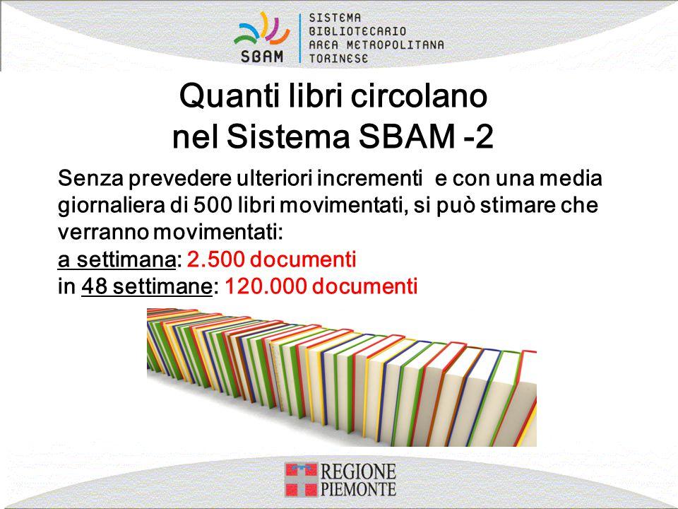Quanti libri circolano nel Sistema SBAM -2 Senza prevedere ulteriori incrementi e con una media giornaliera di 500 libri movimentati, si può stimare c