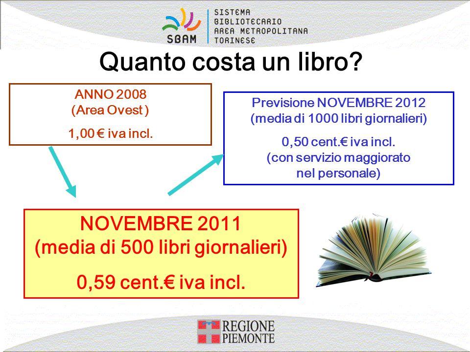 Quanto costa un libro? NOVEMBRE 2011 (media di 500 libri giornalieri) 0,59 cent.€ iva incl. Previsione NOVEMBRE 2012 (media di 1000 libri giornalieri)