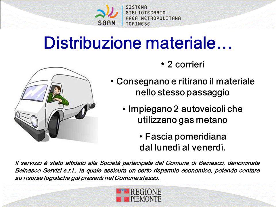 Distribuzione materiale… 2 corrieri Consegnano e ritirano il materiale nello stesso passaggio Impiegano 2 autoveicoli che utilizzano gas metano Fascia
