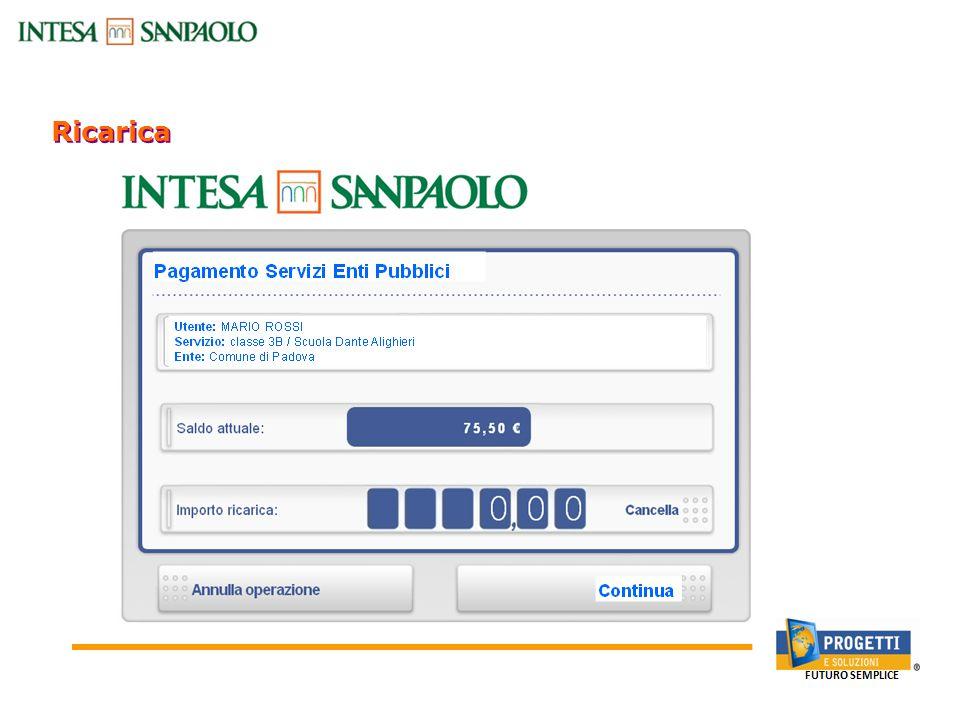 Ricarica Canali Bancari On-line: Sportello Bancomat