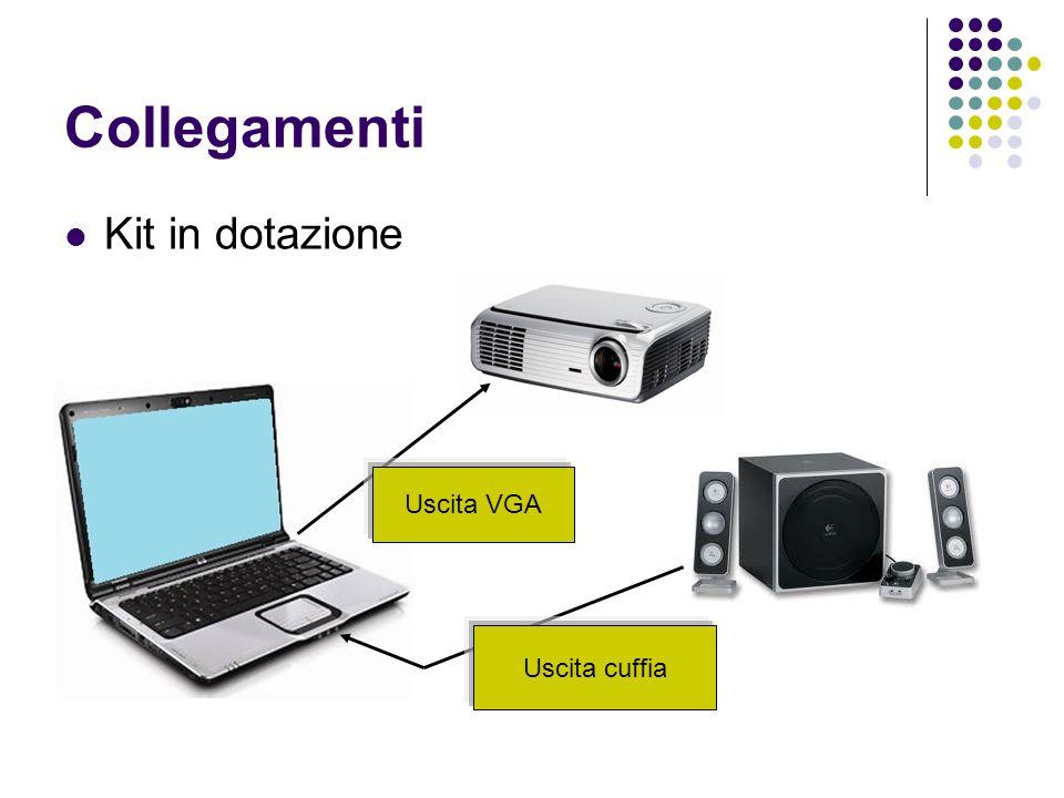 Collegamenti Kit in dotazione Uscita cuffia Uscita VGA
