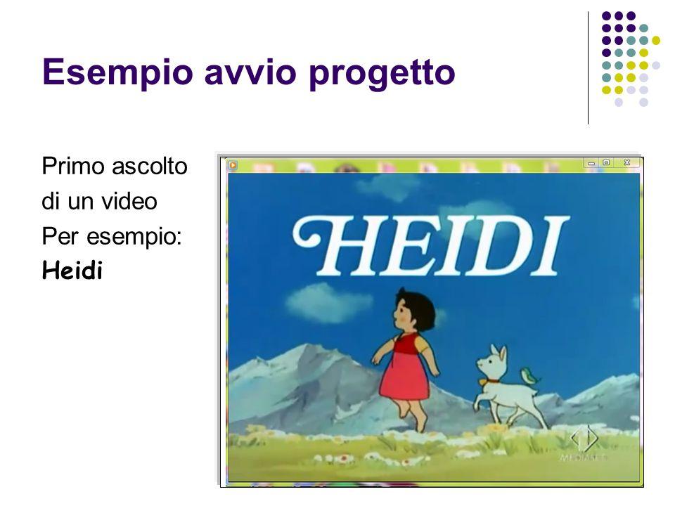 Esempio avvio progetto Primo ascolto di un video Per esempio: Heidi