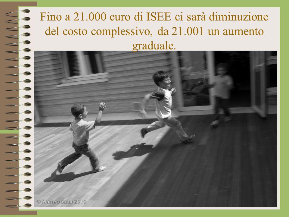Fino a 21.000 euro di ISEE ci sarà diminuzione del costo complessivo, da 21.001 un aumento graduale.