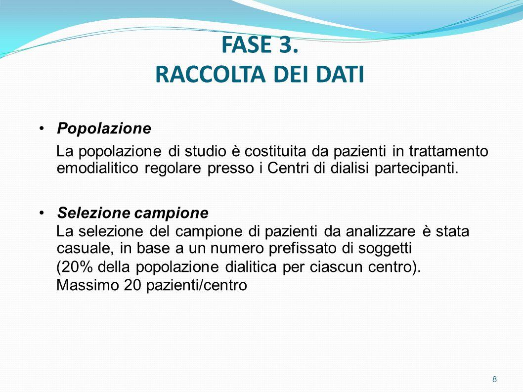 FASE 5. CONCLUSIONI E CONSIDERAZIONI 19