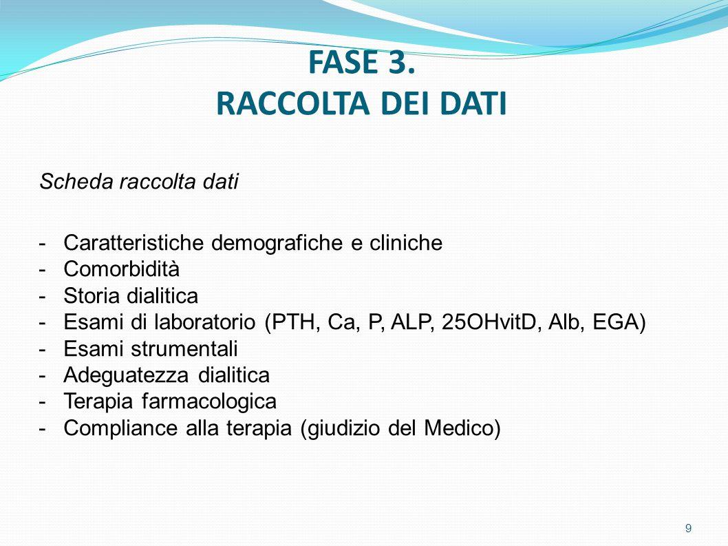 Collaboratori 30 G.Pacchiano (NephroCare Napoli) - R.