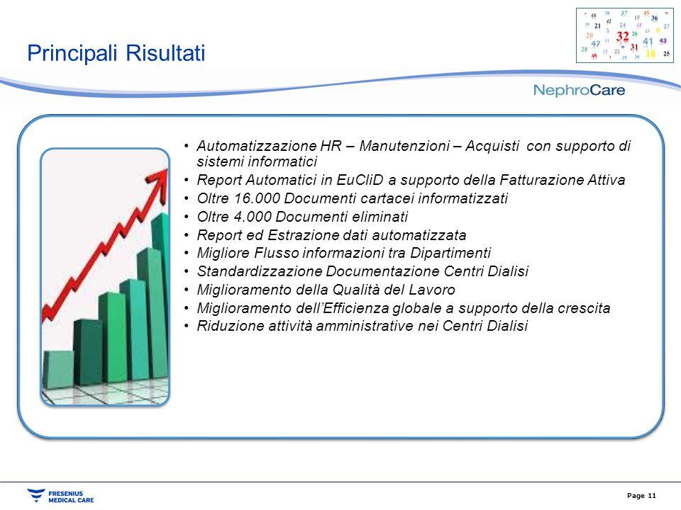 Principali Risultati Page 11 Automatizzazione HR – Manutenzioni – Acquisti con supporto di sistemi informatici Report Automatici in EuCliD a supporto