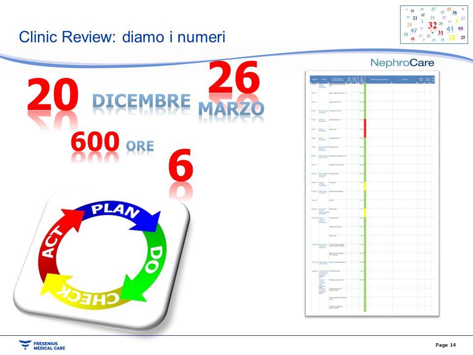 Clinic Review: diamo i numeri Page 14