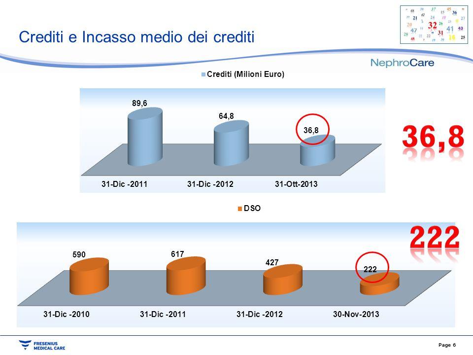 Crediti e Incasso medio dei crediti Page 6