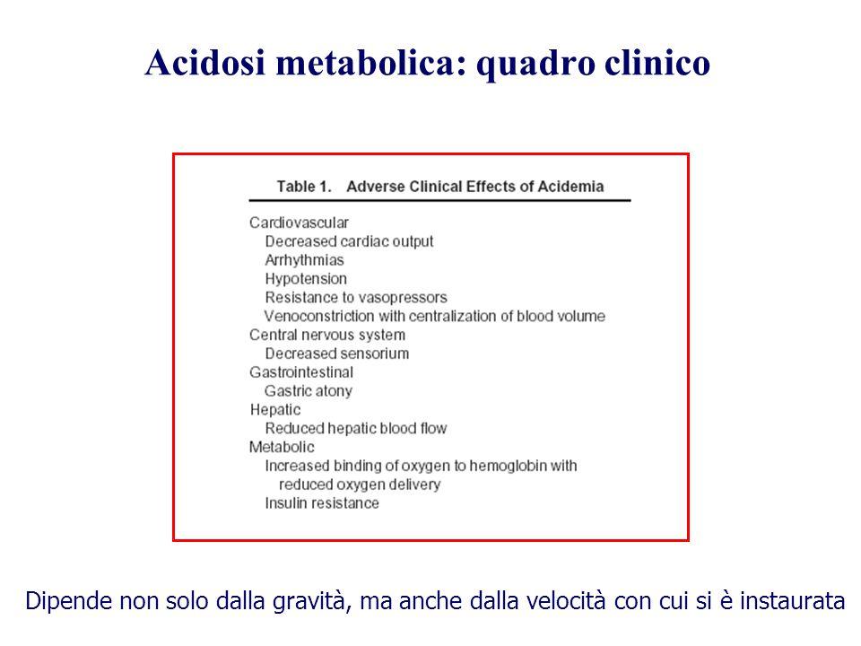 Acidosi metabolica: quadro clinico Dipende non solo dalla gravità, ma anche dalla velocità con cui si è instaurata