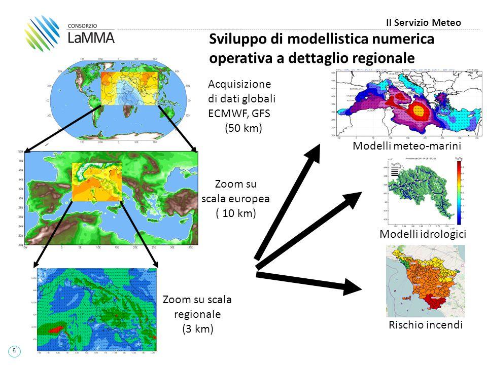 5 Il Servizio Meteo Sviluppo di modellistica numerica operativa a dettaglio regionale Zoom su scala regionale (3 km) Acquisizione di dati globali ECMW