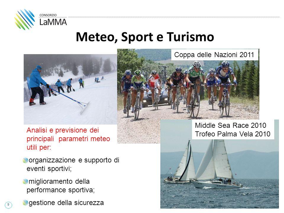 9 Meteo, Sport e Turismo Analisi e previsione dei principali parametri meteo utili per: organizzazione e supporto di eventi sportivi; miglioramento de