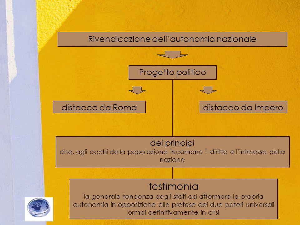 Rivendicazione dell'autonomia nazionale Progetto politico distacco da Romadistacco da Impero testimonia la generale tendenza degli stati ad affermare