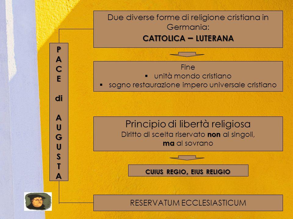 Due diverse forme di religione cristiana in Germania: CATTOLICA – LUTERANA Principio di libertà religiosa non Diritto di scelta riservato non ai singo