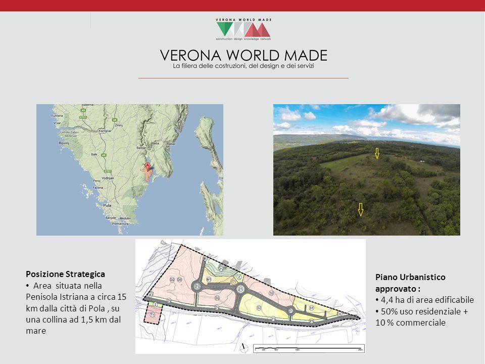Posizione Strategica Area situata nella Penisola Istriana a circa 15 km dalla città di Pola, su una collina ad 1,5 km dal mare Piano Urbanistico approvato : 4,4 ha di area edificabile 50% uso residenziale + 10 % commerciale