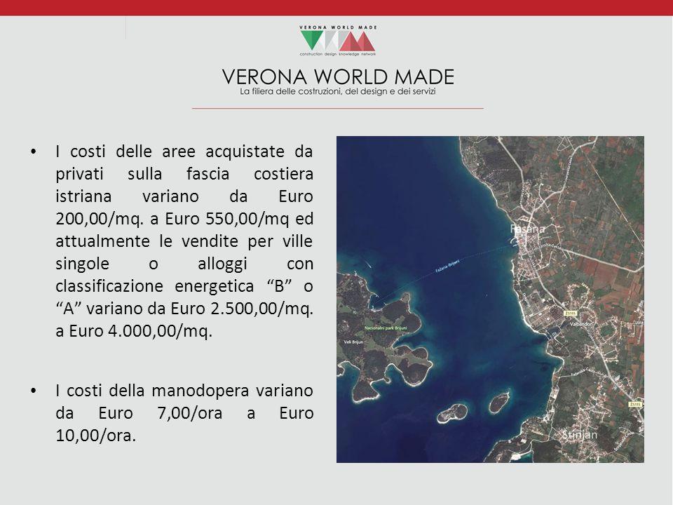 I costi delle aree acquistate da privati sulla fascia costiera istriana variano da Euro 200,00/mq.