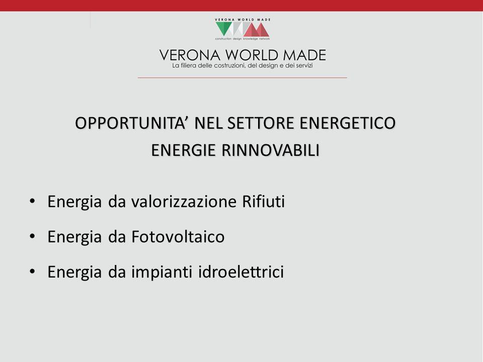 OPPORTUNITA' NEL SETTORE ENERGETICO ENERGIE RINNOVABILI Energia da valorizzazione Rifiuti Energia da Fotovoltaico Energia da impianti idroelettrici