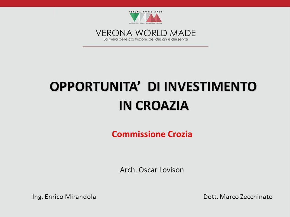OPPORTUNITA' DI INVESTIMENTO OPPORTUNITA' DI INVESTIMENTO IN CROAZIA IN CROAZIA Commissione Crozia Arch.