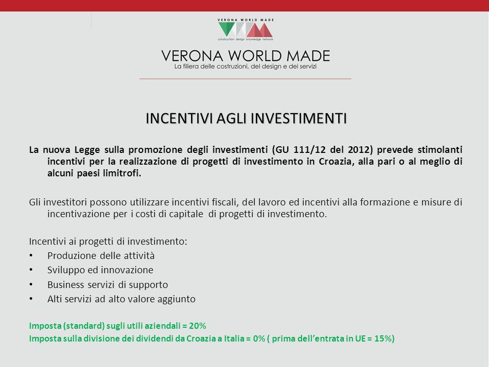 INCENTIVI AGLI INVESTIMENTI La nuova Legge sulla promozione degli investimenti (GU 111/12 del 2012) prevede stimolanti incentivi per la realizzazione di progetti di investimento in Croazia, alla pari o al meglio di alcuni paesi limitrofi.