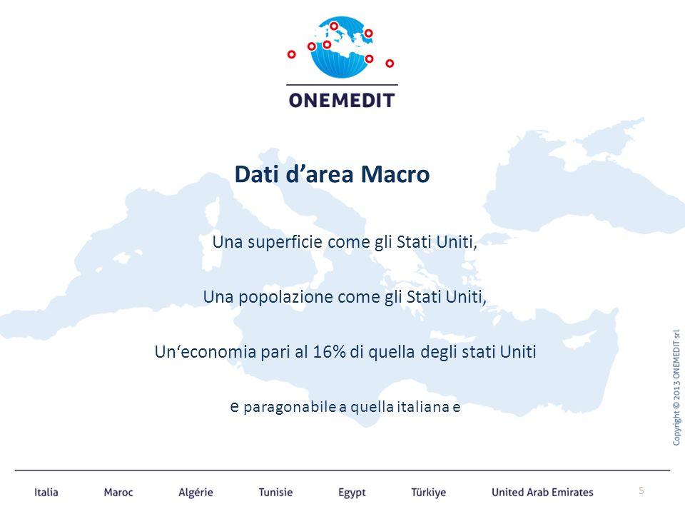 Dati d'area Macro 5 Una superficie come gli Stati Uniti, Una popolazione come gli Stati Uniti, Un'economia pari al 16% di quella degli stati Uniti e paragonabile a quella italiana e