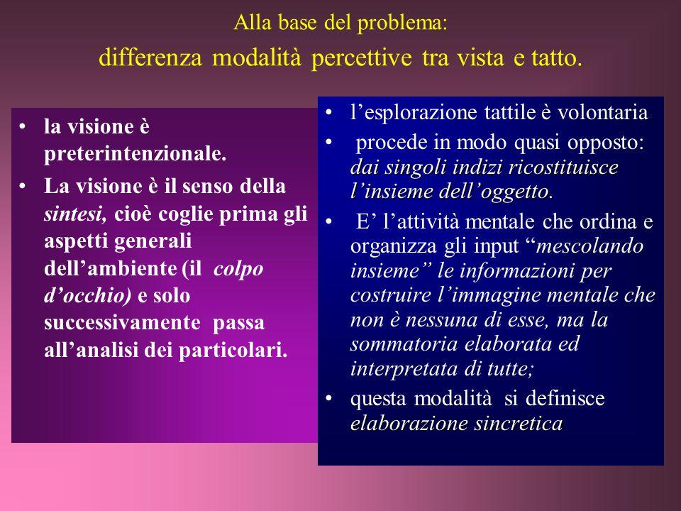 Alla base del problema: differenza modalità percettive tra vista e tatto.