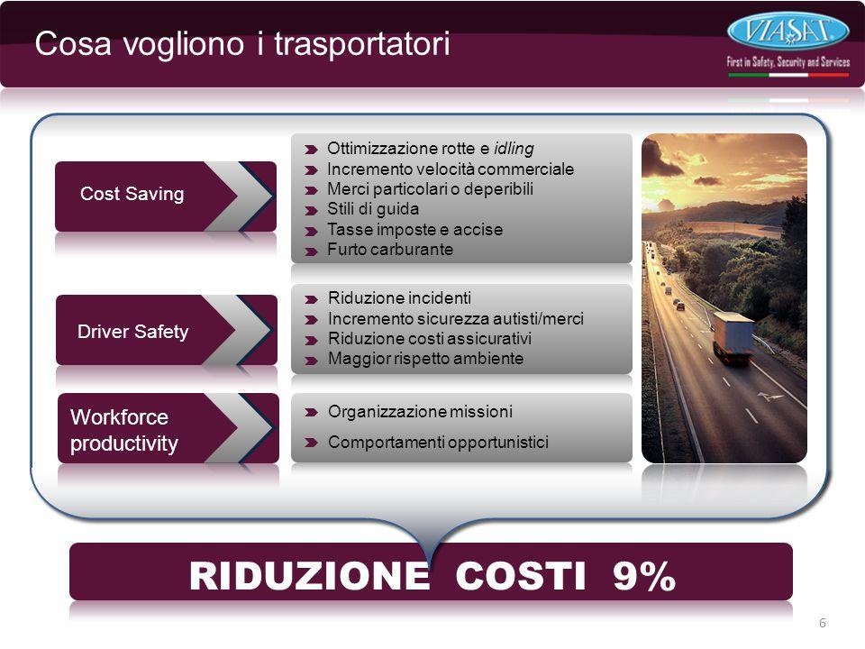Cosa vogliono i trasportatori 6 RIDUZIONE COSTI 9% Cost Saving Ottimizzazione rotte e idling Incremento velocità commerciale Merci particolari o deper