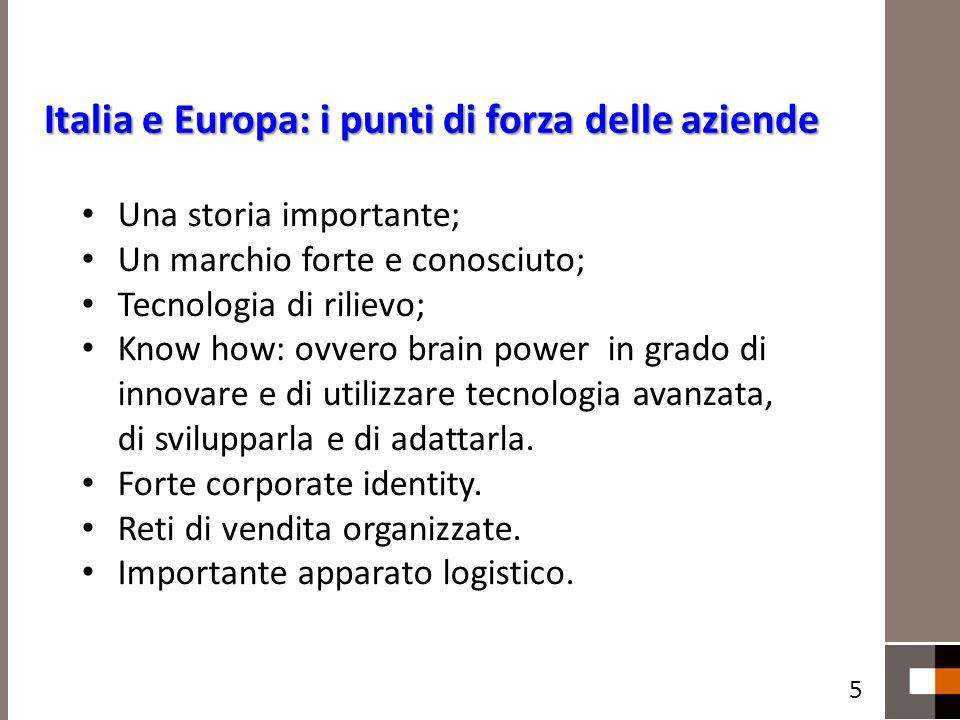 Italia e Europa: i punti di forza delle aziende Una storia importante; Un marchio forte e conosciuto; Tecnologia di rilievo; Know how: ovvero brain power in grado di innovare e di utilizzare tecnologia avanzata, di svilupparla e di adattarla.