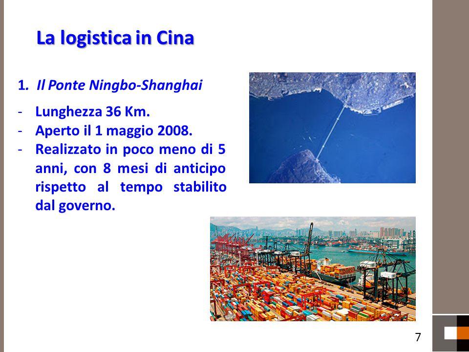 La logistica in Cina 1.Il Ponte Ningbo-Shanghai -Lunghezza 36 Km.