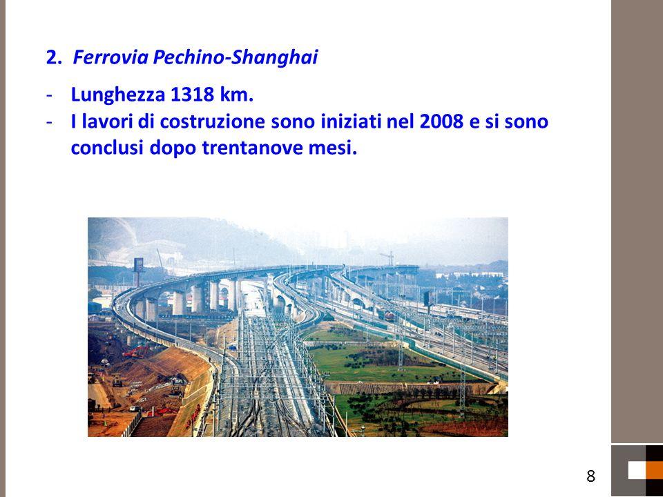 2.Ferrovia Pechino-Shanghai -Lunghezza 1318 km.