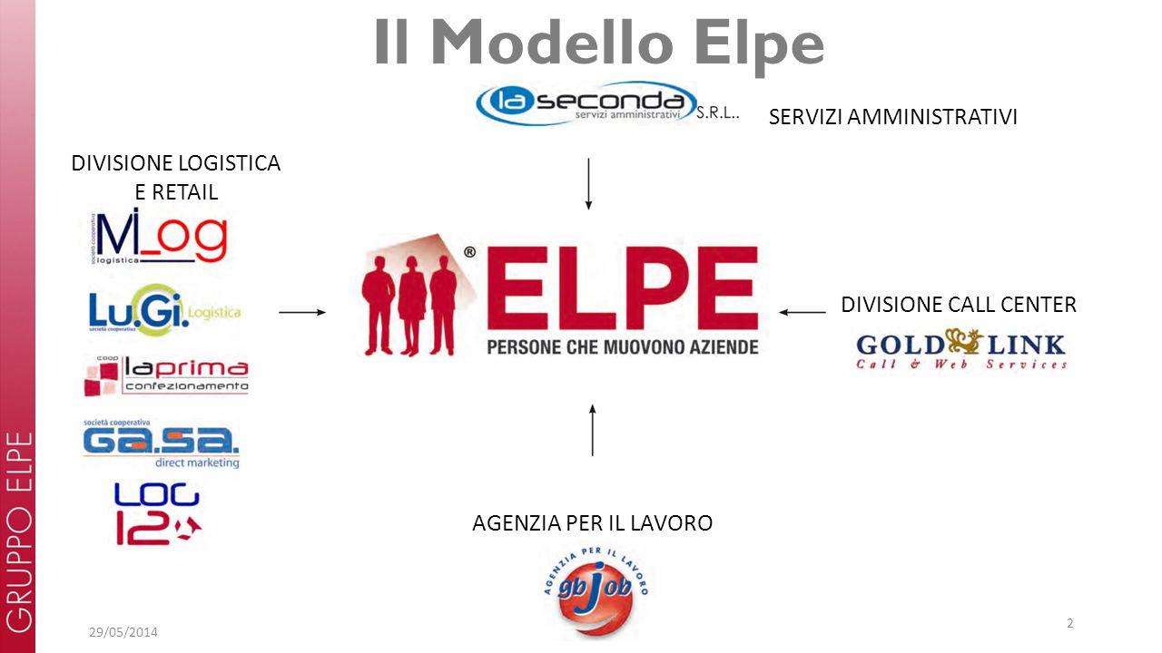 29/05/2014 2 Il Modello Elpe DIVISIONE LOGISTICA E RETAIL SERVIZI AMMINISTRATIVI AGENZIA PER IL LAVORO DIVISIONE CALL CENTER