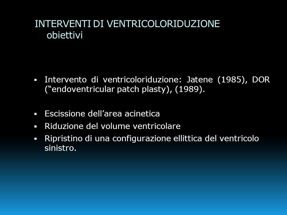 """INTERVENTI DI VENTRICOLORIDUZIONE obiettivi  Intervento di ventricoloriduzione: Jatene (1985), DOR (""""endoventricular patch plasty), (1989).  Escissi"""