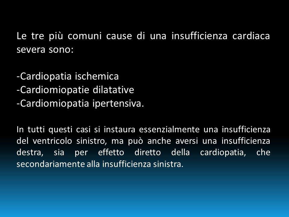 Le tre più comuni cause di una insufficienza cardiaca severa sono: -Cardiopatia ischemica -Cardiomiopatie dilatative -Cardiomiopatia ipertensiva. In t