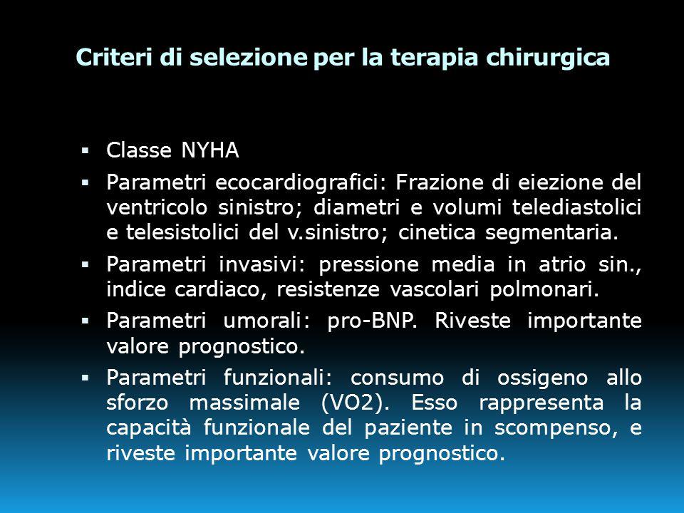 Criteri di selezione per la terapia chirurgica  Classe NYHA  Parametri ecocardiografici: Frazione di eiezione del ventricolo sinistro; diametri e vo