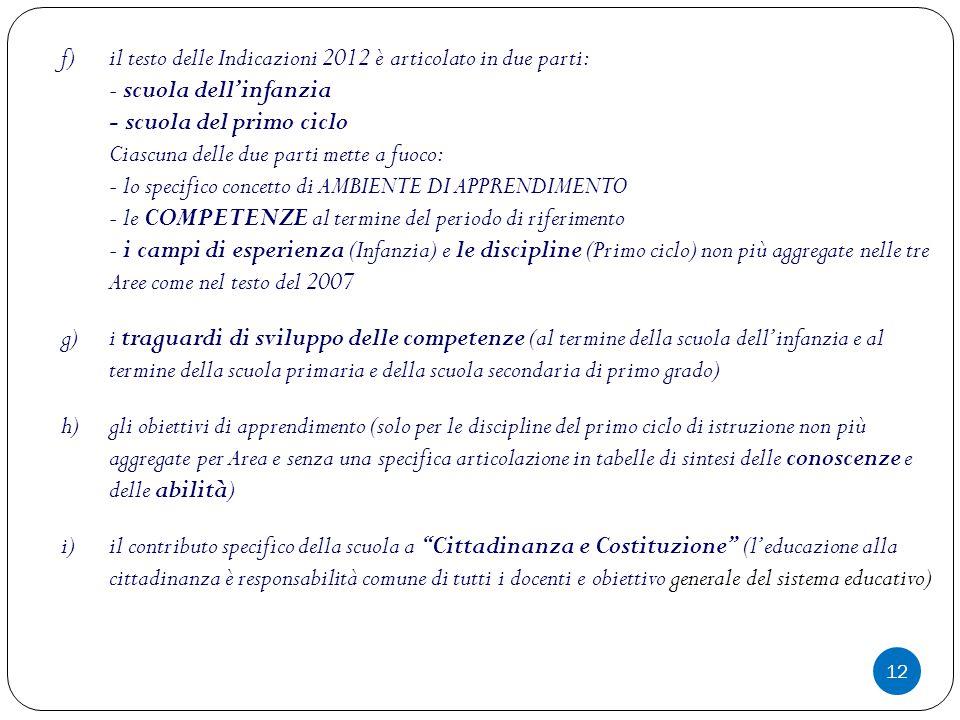 12 f)il testo delle Indicazioni 2012 è articolato in due parti: - scuola dell'infanzia - scuola del primo ciclo Ciascuna delle due parti mette a fuoco