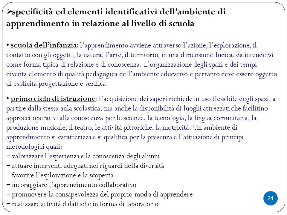 24  specificità ed elementi identificativi dell'ambiente di apprendimento in relazione al livello di scuola scuola dell'infanzia: l'apprendimento avv