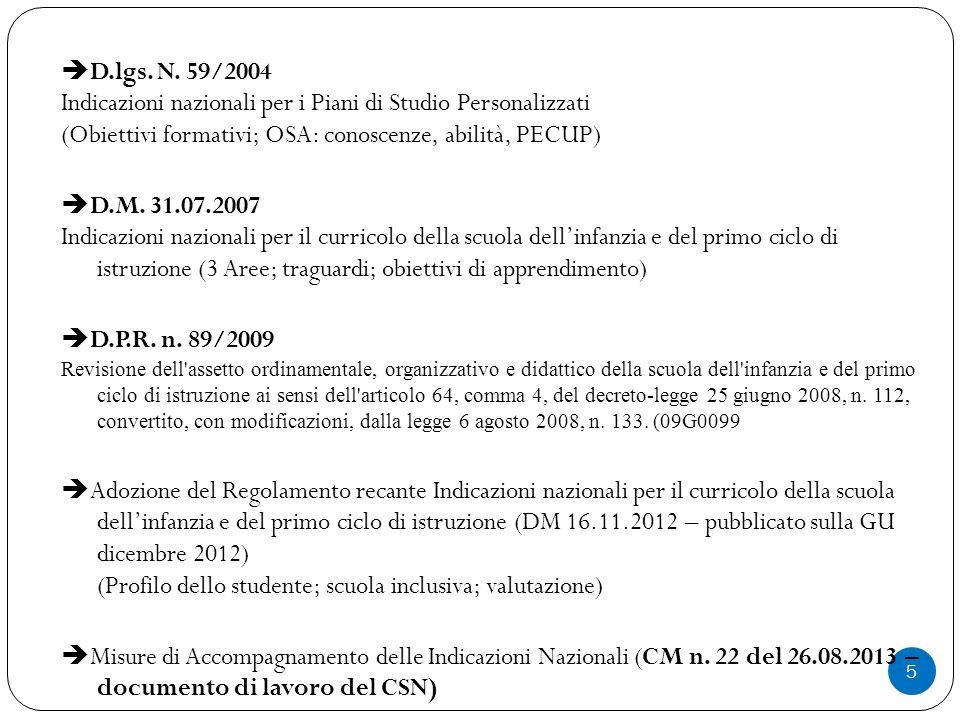 5  D.lgs. N. 59/2004 Indicazioni nazionali per i Piani di Studio Personalizzati (Obiettivi formativi; OSA: conoscenze, abilità, PECUP)  D.M. 31.07.2