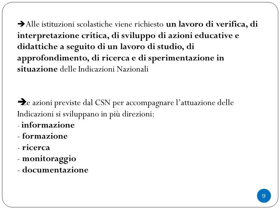 9  Alle istituzioni scolastiche viene richiesto un lavoro di verifica, di interpretazione critica, di sviluppo di azioni educative e didattiche a seg