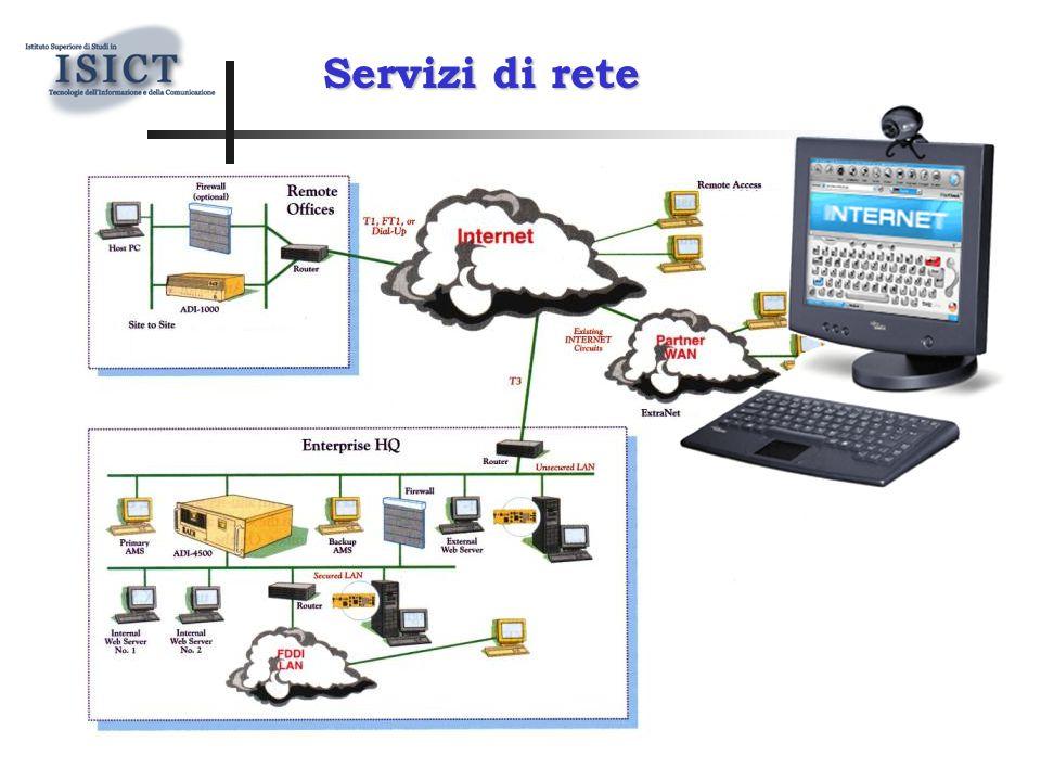 Servizi di rete