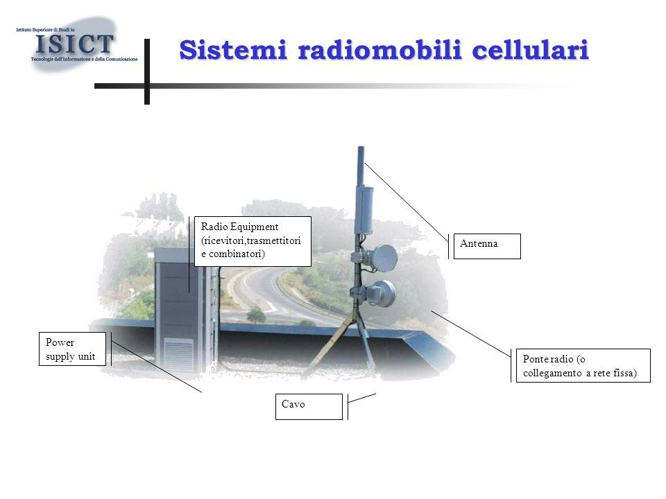 Antenna Cavo Ponte radio (o collegamento a rete fissa) Radio Equipment (ricevitori,trasmettitori e combinatori) Power supply unit Sistemi radiomobili cellulari
