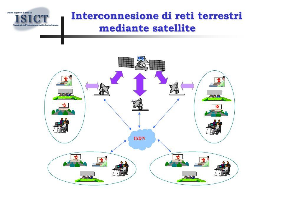 ISDN Interconnesione di reti terrestri mediante satellite