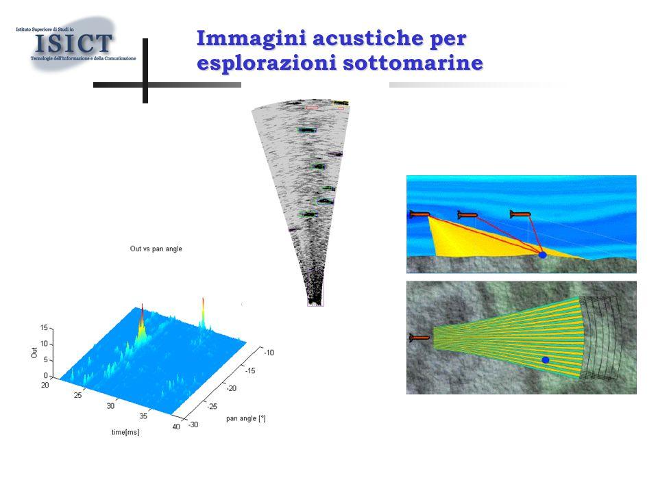Immagini acustiche per esplorazioni sottomarine